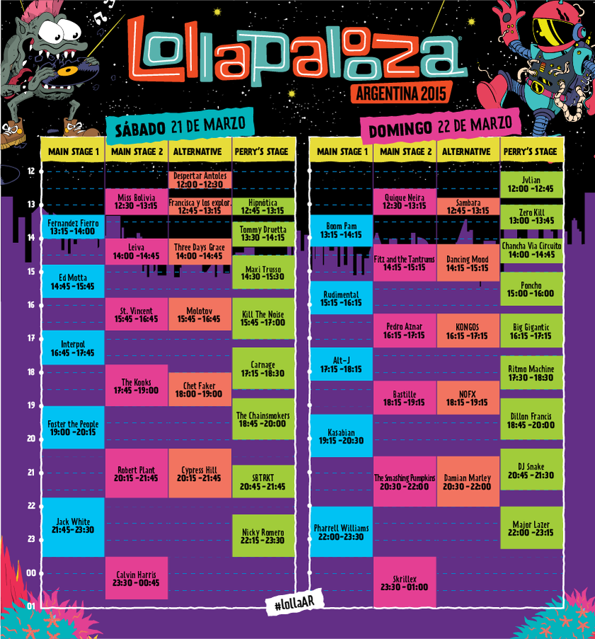 Lollapalooza argentina horarios